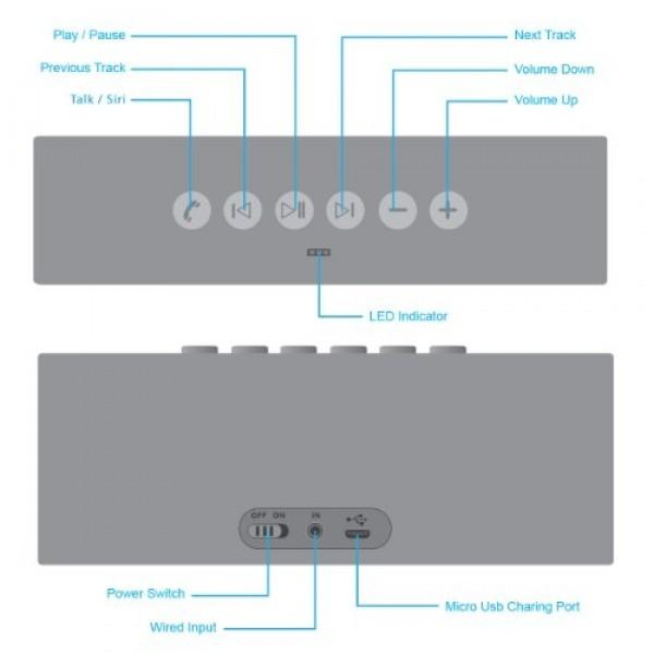 Photive-CYREN-Portable-Wireless-Bluetooth-Speaker-with-Built-in-Speakerphone-8-hour-Rechargeable-Battery-Orange-0-2